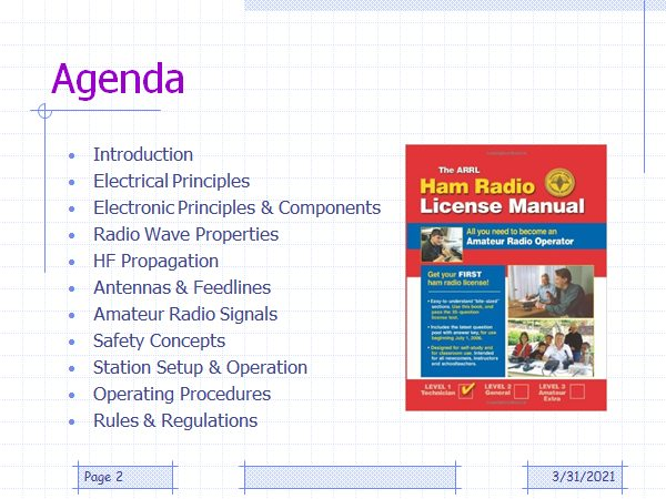 Slide from Ham Cram shows the 11 topics of the Agenda, and an image of The ARRL Ham Radio License Manual book.
